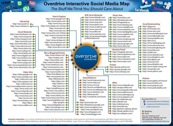 A social media map