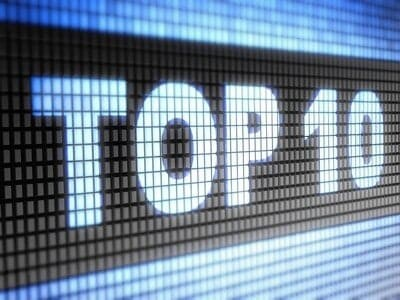 The Top 10 articles on www.grahamjones.co.uk