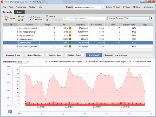 SEO PowerSuite Rank Tracker