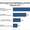 tabletscreentime