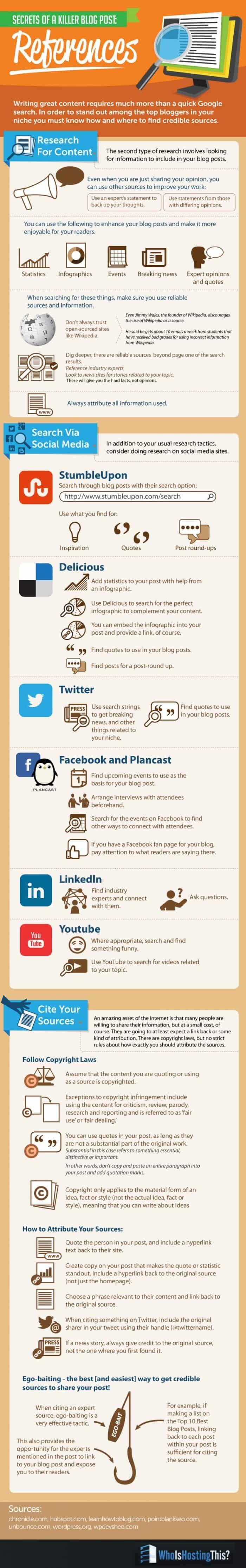 Infographic on blogging