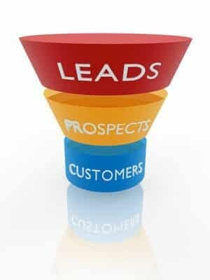 Graphic showing typical sales funnel