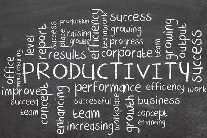 productivity on blackboard word cloud