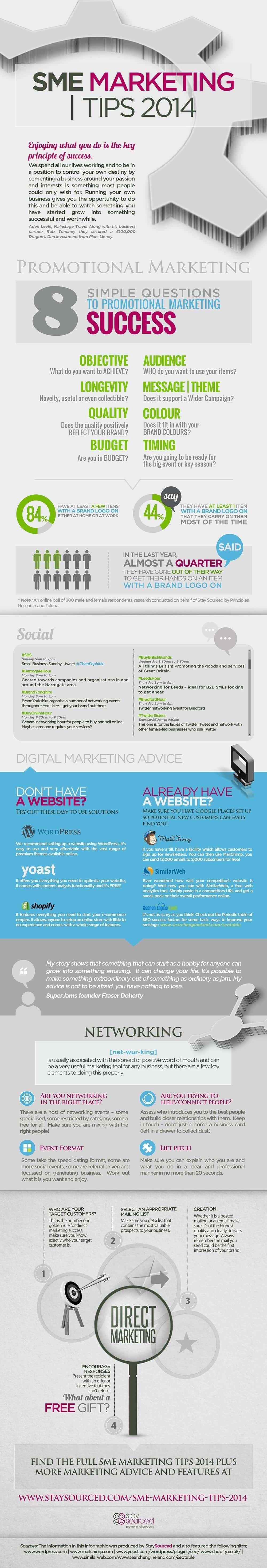SME Marketing Tips