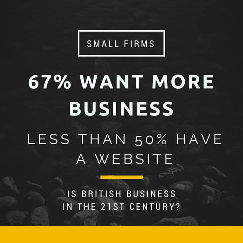 British Business Slow to Use Internet