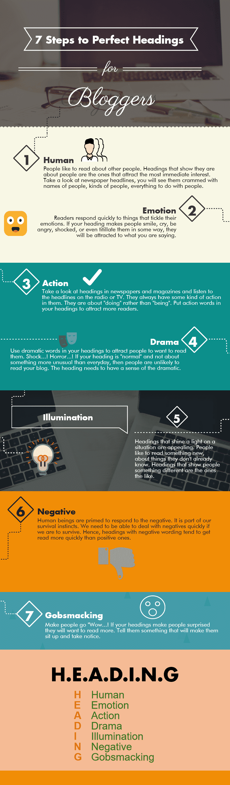 Infographic on blog headings
