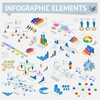 Infographics only help some of the people some of the time
