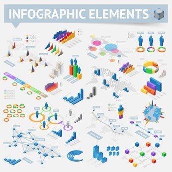 Set of isometric infographics design elements