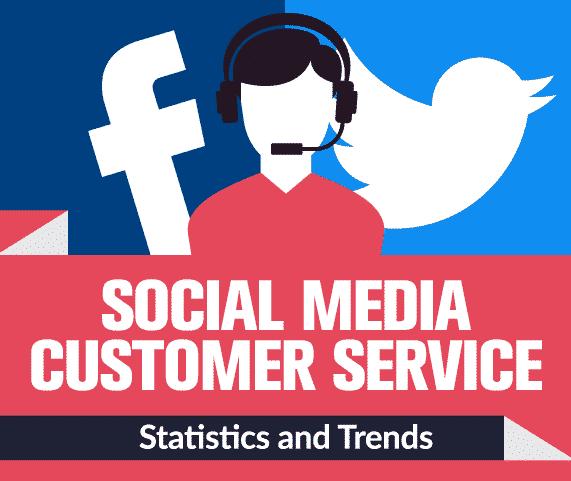Social Media Customer Service Trends