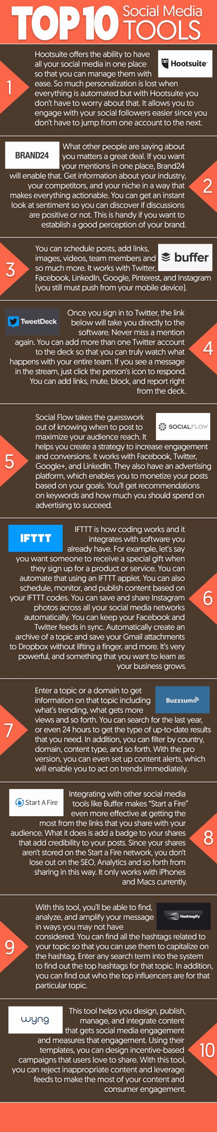 Top 10 Social Media Tools - Infographic 1