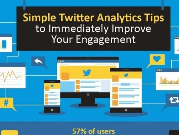 Infographic - Twitter Analytics