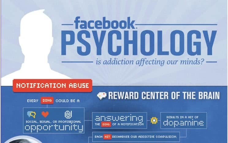 Facebook addiction infographic