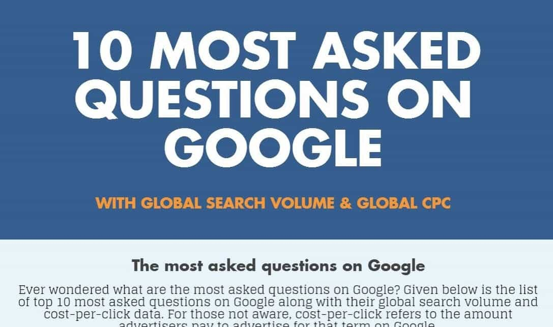 Infographic about Google questions