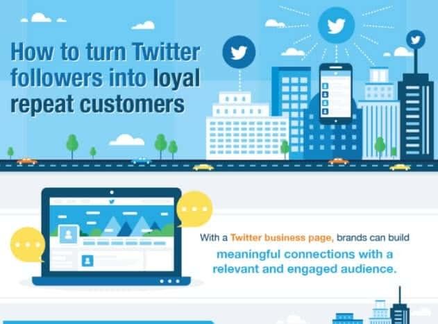 How to turn Twitter followers into repeat customers